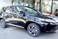 2020 Toyota Harrier Canada Review